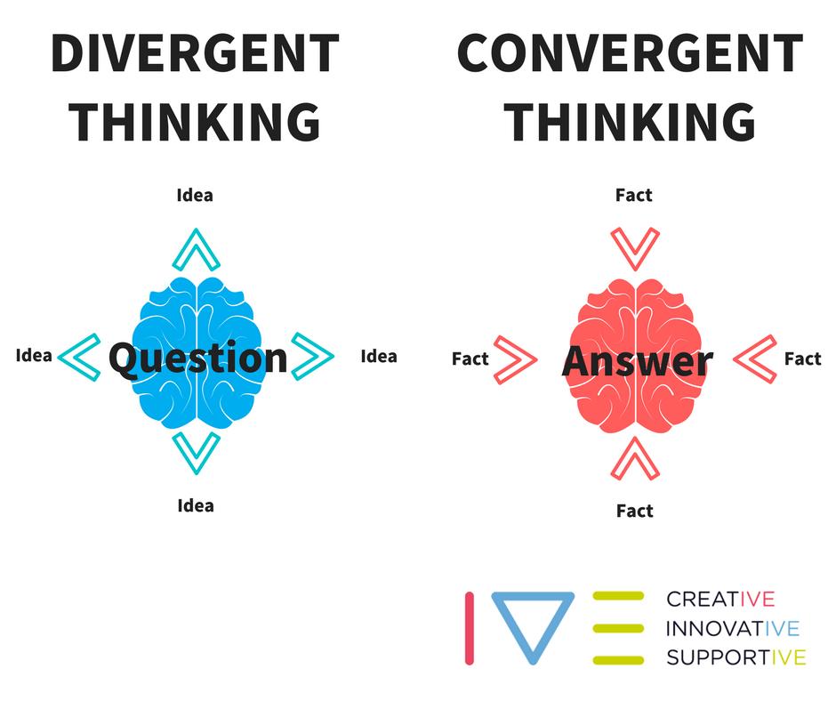Divergent Thinking vs Convergent Thinking